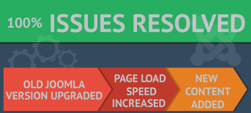 all-jooma-issues-resolved-quickly